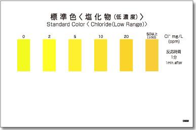 パックテスト標準色 5枚組 塩化物(低濃度)