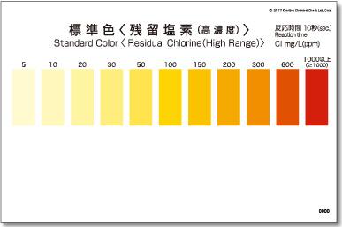 パックテスト標準色 5枚組 残留塩素(高濃度)