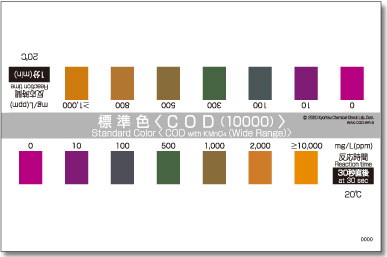 パックテスト標準色 50枚組 COD(10000)