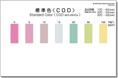 パックテスト標準色 5枚組 COD