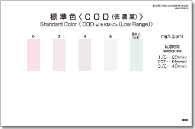 パックテスト標準色 5枚組 COD(低濃度)
