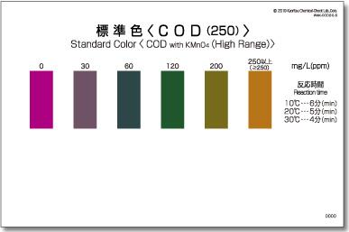 パックテスト標準色 50枚組 COD(250)