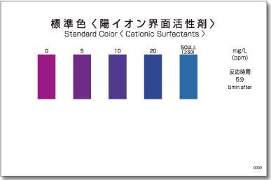 パックテスト標準色 5枚組 陽イオン界面活性剤