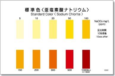 パックテスト標準色 50枚組 亜塩素酸ナトリウム