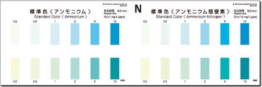 パックテスト標準色 5枚組 アンモニウム