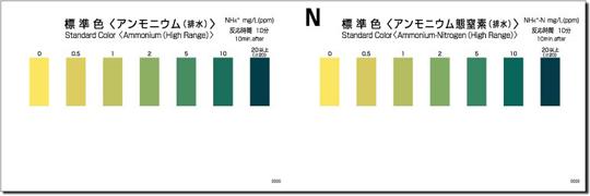 パックテスト標準色 50枚組 アンモニウム(排水)