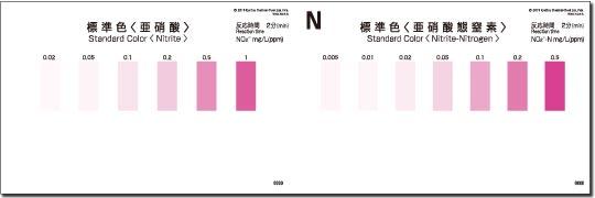 パックテスト標準色 5枚組 亜硝酸