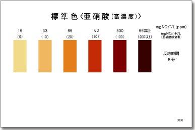 パックテスト標準色 5枚組 亜硝酸(高濃度)