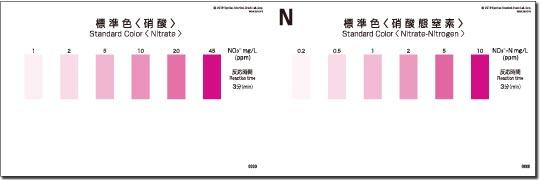 パックテスト標準色 50枚組 硝酸