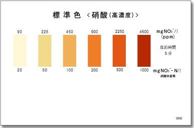 パックテスト標準色 50枚組 硝酸(高濃度)