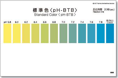 パックテスト標準色 50枚組 pH-BTB