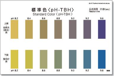 パックテスト標準色 50枚組 pH-TBH