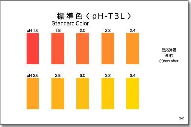 パックテスト標準色 50枚組 pH-TBL