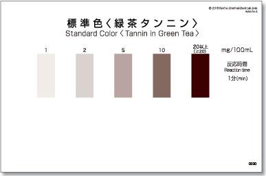 パックテスト標準色 50枚組 緑茶タンニン