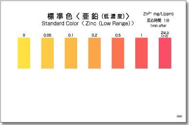 パックテスト標準色 5枚組 亜鉛(低濃度)